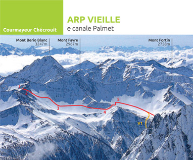 Freeride Arp Vieille